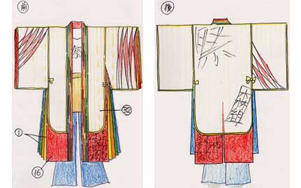 オーダーよさこい屋/よさこい衣装製作事例/明新森組