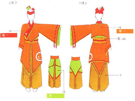 オーダーよさこい屋/よさこい衣装製作事例/よさこい新発田〜和っしょい