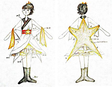 子供達中心のチームで、絵をみるだけでも輝く子供達が想像できます。 演舞の曲名は「奉星(まつりぼし)」。あわせて、衣装のテーマも「星」でした。