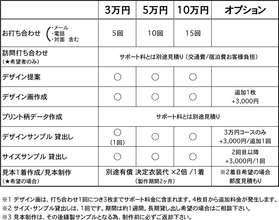 法人サポート料金表