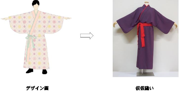 仮仮縫いイメージ